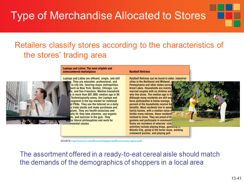 Type of Merchandise Allocated to Stores