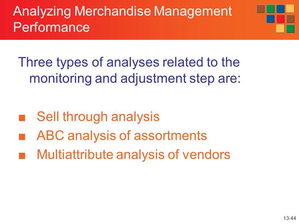 Analyzing Merchandise Management Performance