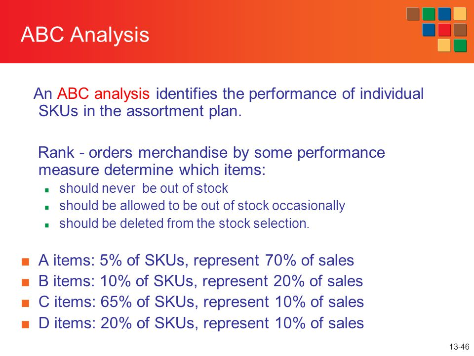 ABC Analysis An ABC analysis identifies the performance of individual SKUs in the assortment plan.