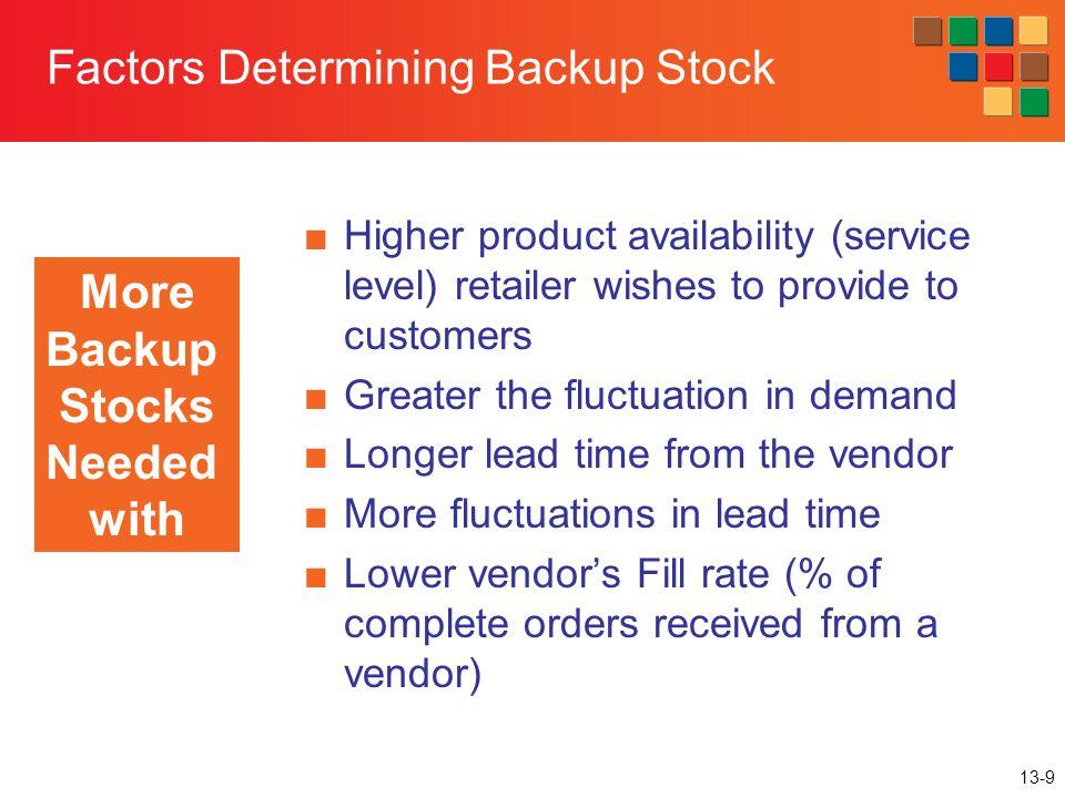 Factors Determining Backup Stock