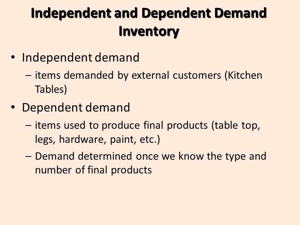 Independent and Dependent Demand Inventory