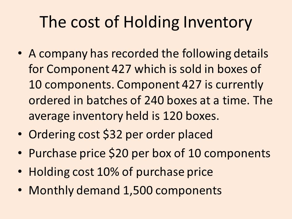 The cost of Holding Inventory