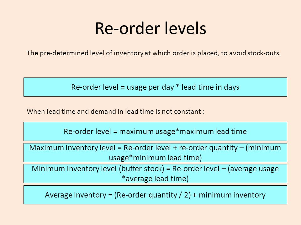 Re-order levels Re-order level = usage per day * lead time in days