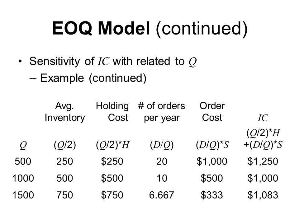 EOQ Model (continued) Sensitivity of IC with related to Q