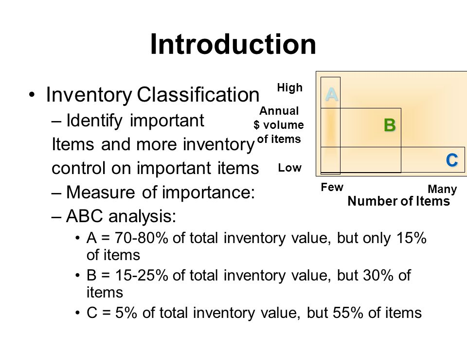 Introduction Inventory Classification A Identify important