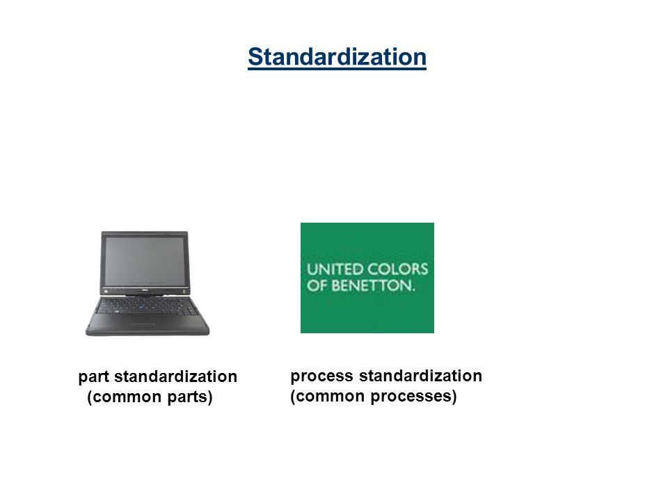 Standardization part standardization process standardization