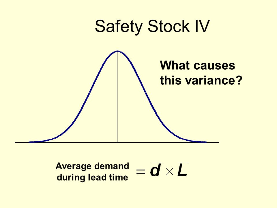 Safety Stock IV What causes this variance Average demand