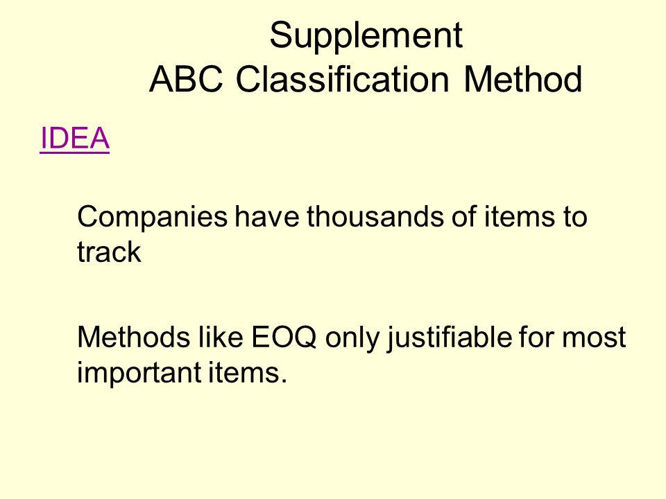 Supplement ABC Classification Method