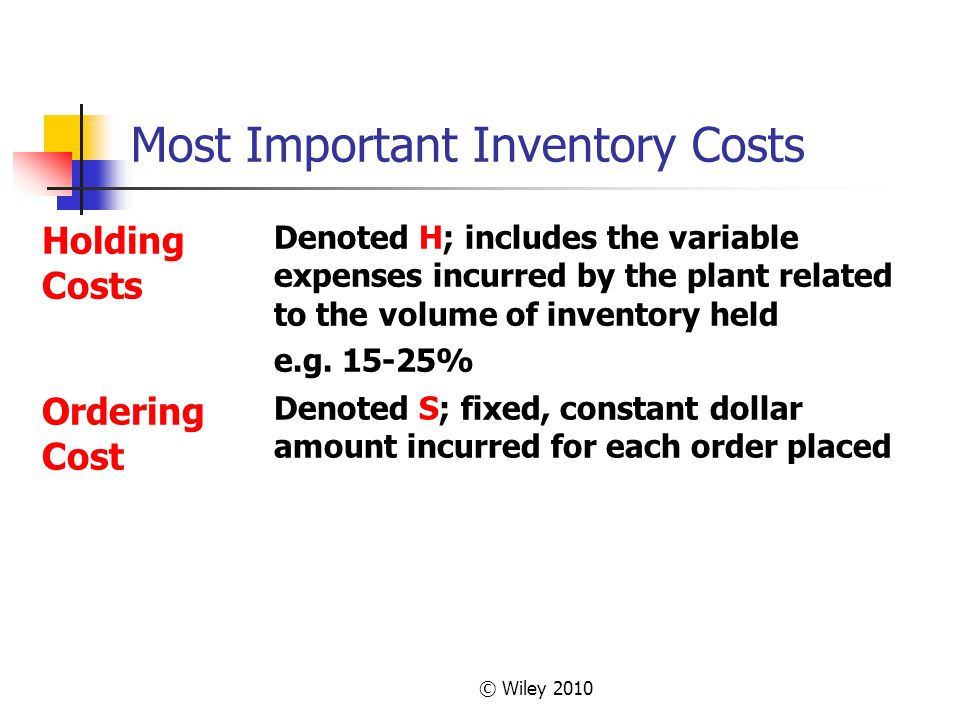 Most Important Inventory Costs