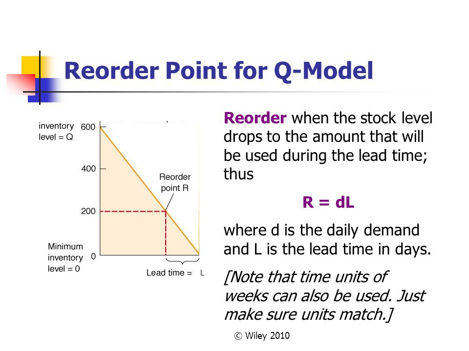 Reorder Point for Q-Model
