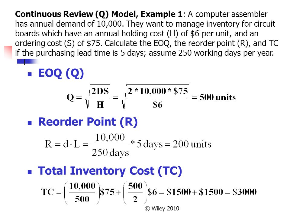 Total Inventory Cost (TC)