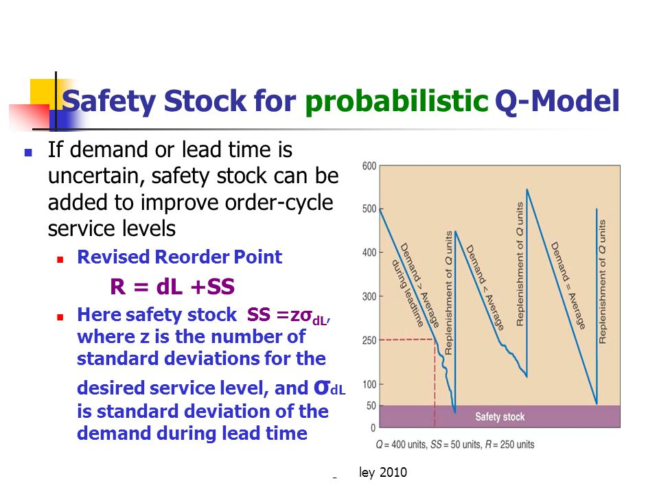 Safety Stock for probabilistic Q-Model