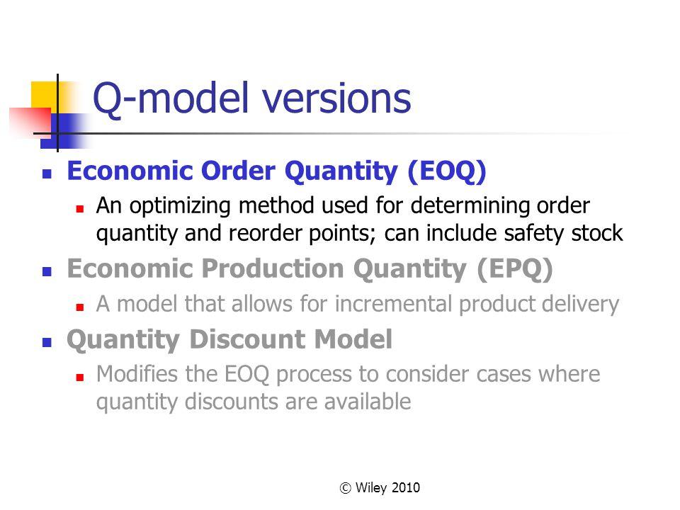Q-model versions Economic Order Quantity (EOQ)