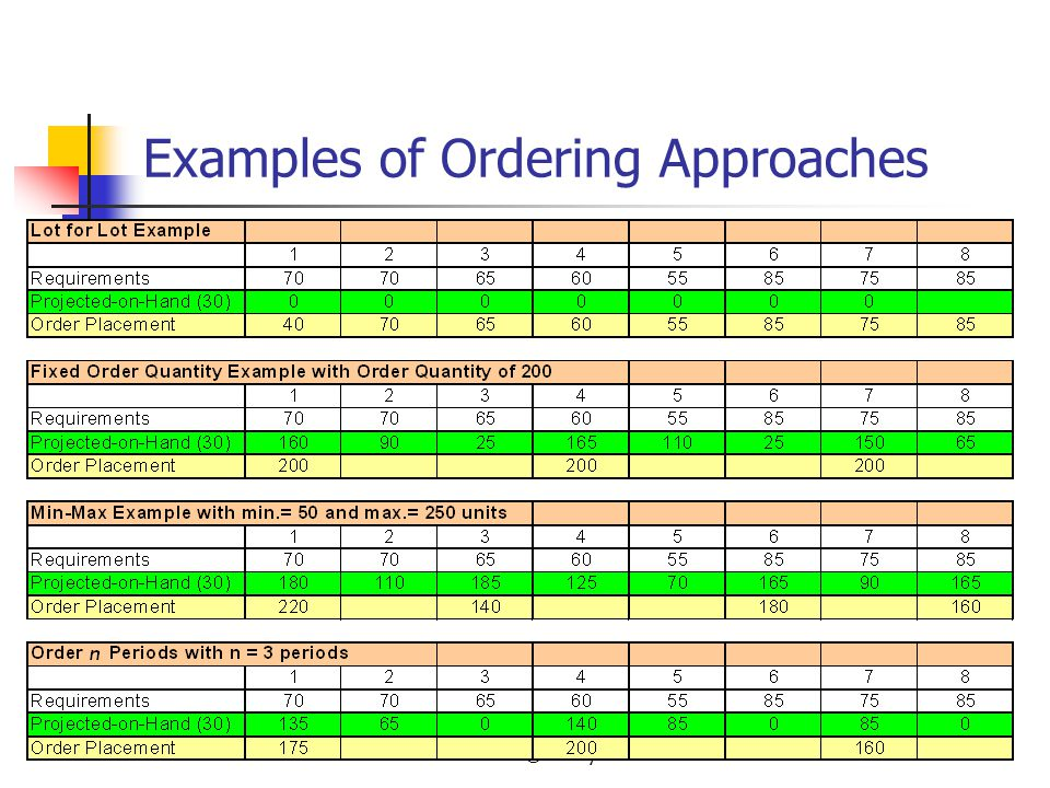 Examples of Ordering Approaches