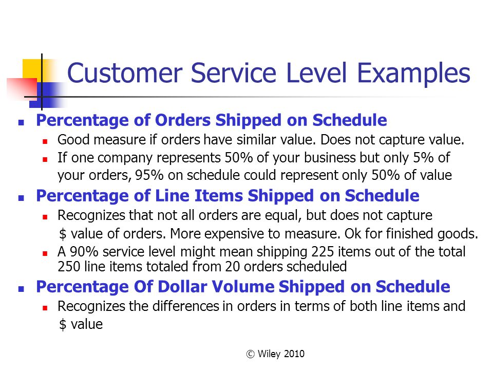 Customer Service Level Examples