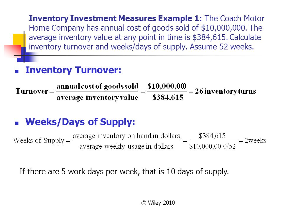 Inventory Turnover: Weeks/Days of Supply: