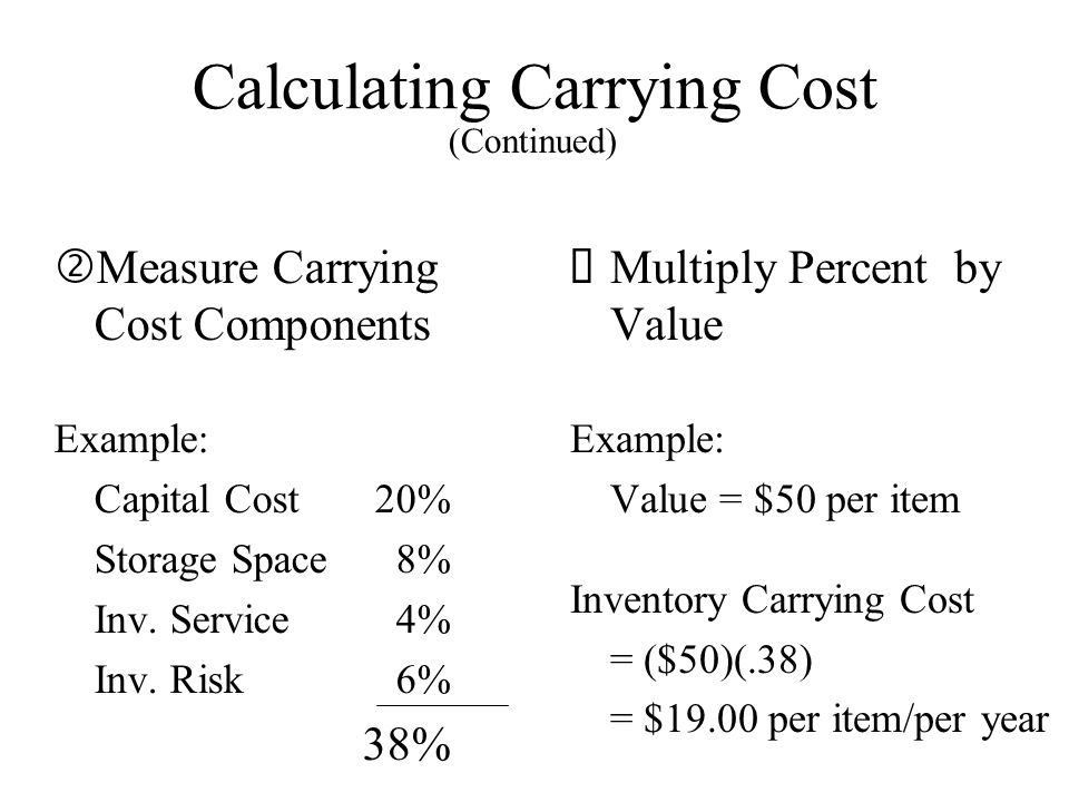 Calculating Carrying Cost
