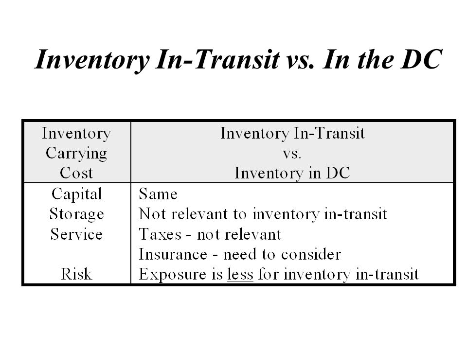 Inventory In-Transit vs. In the DC
