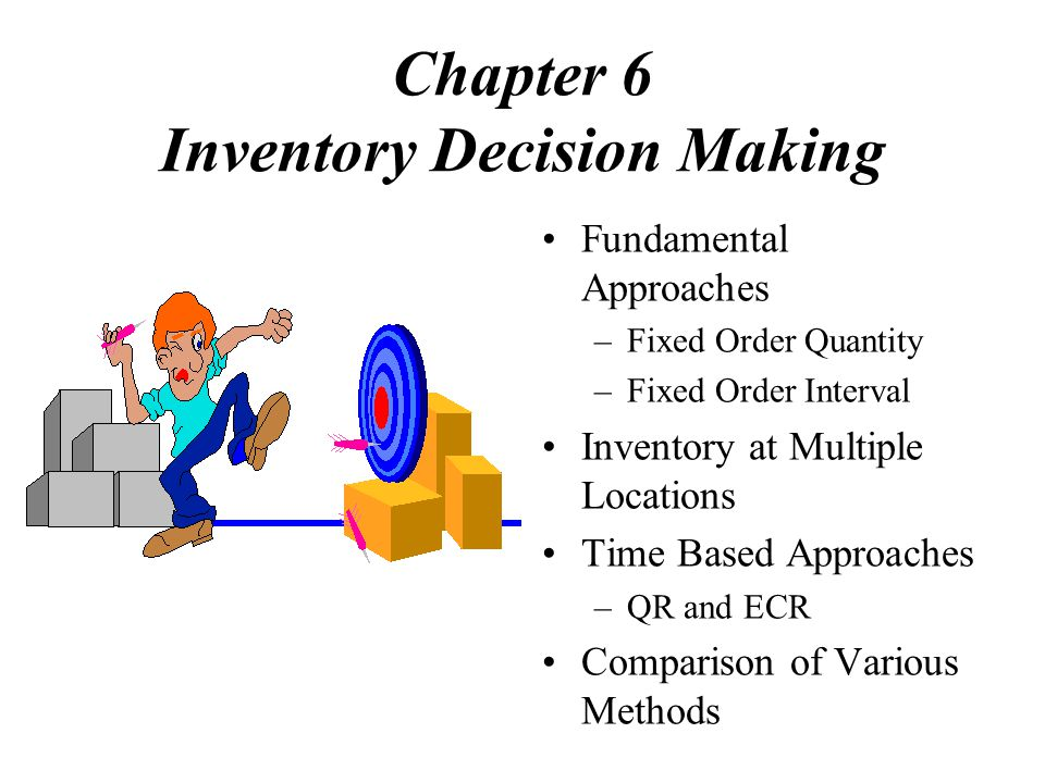 Chapter 6 Inventory Decision Making