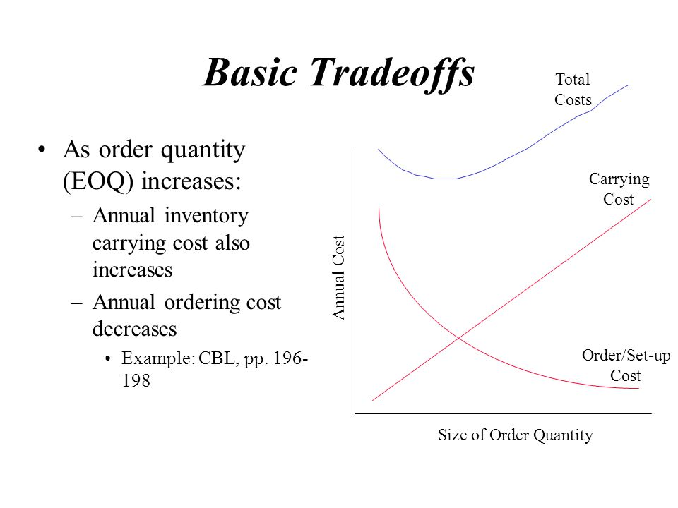 Basic Tradeoffs As order quantity (EOQ) increases: