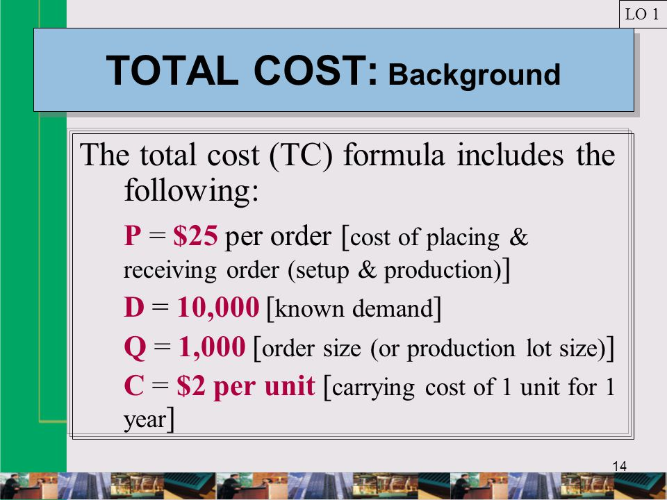 TOTAL COST: Background