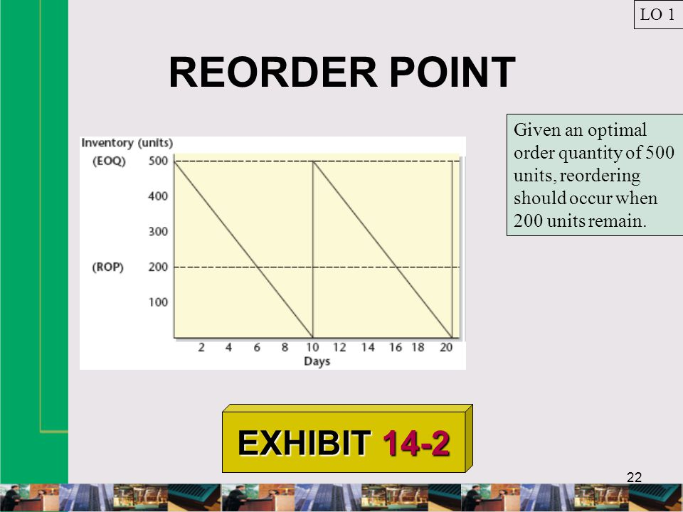 REORDER POINT EXHIBIT 14-2