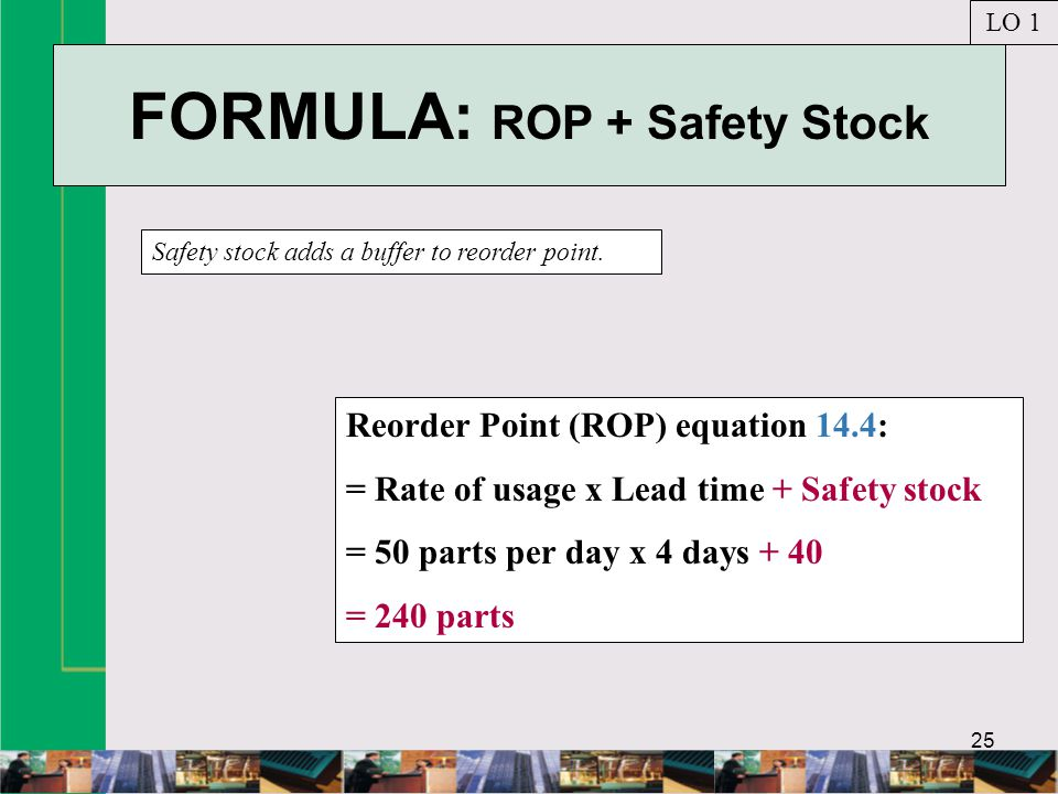 FORMULA: ROP + Safety Stock