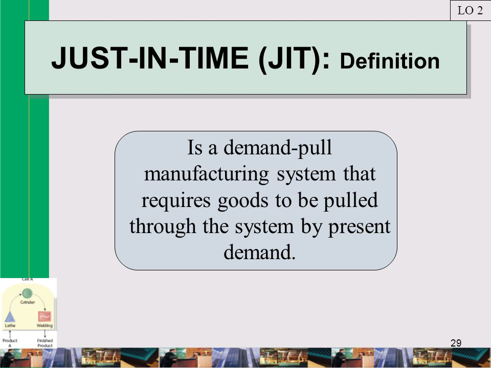 JUST-IN-TIME (JIT): Definition