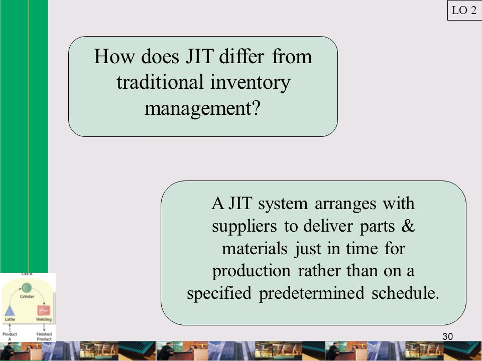 How does JIT differ from traditional inventory management