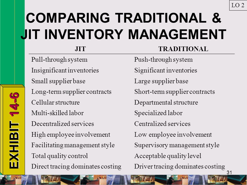 COMPARING TRADITIONAL & JIT INVENTORY MANAGEMENT