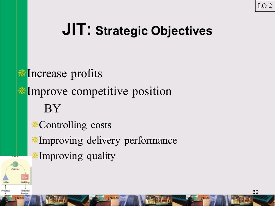 JIT: Strategic Objectives