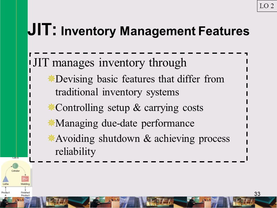 JIT: Inventory Management Features