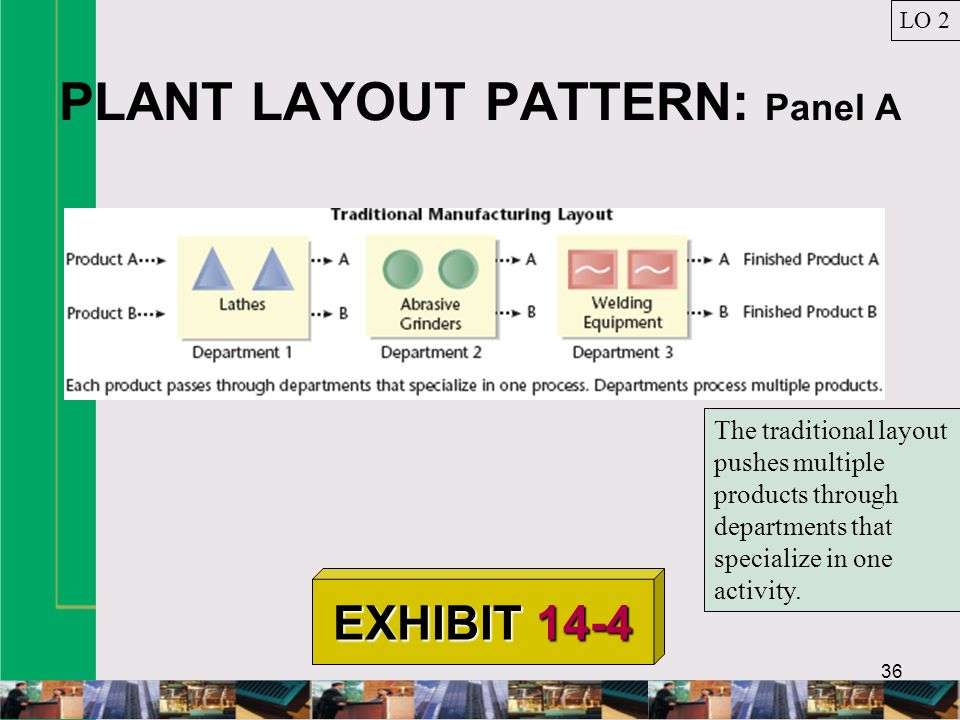 PLANT LAYOUT PATTERN: Panel A