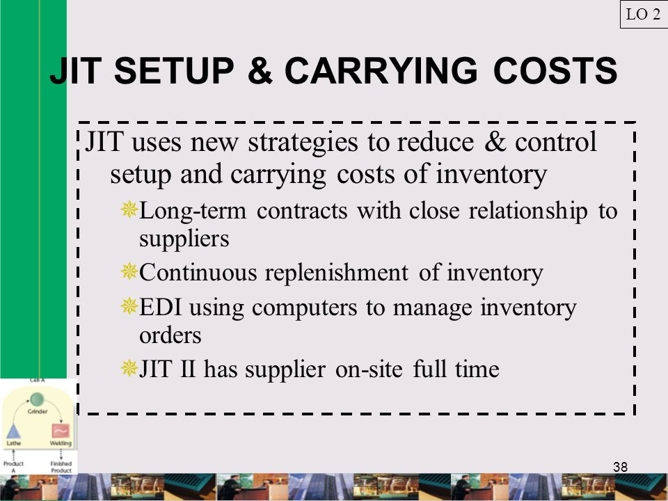 JIT SETUP & CARRYING COSTS