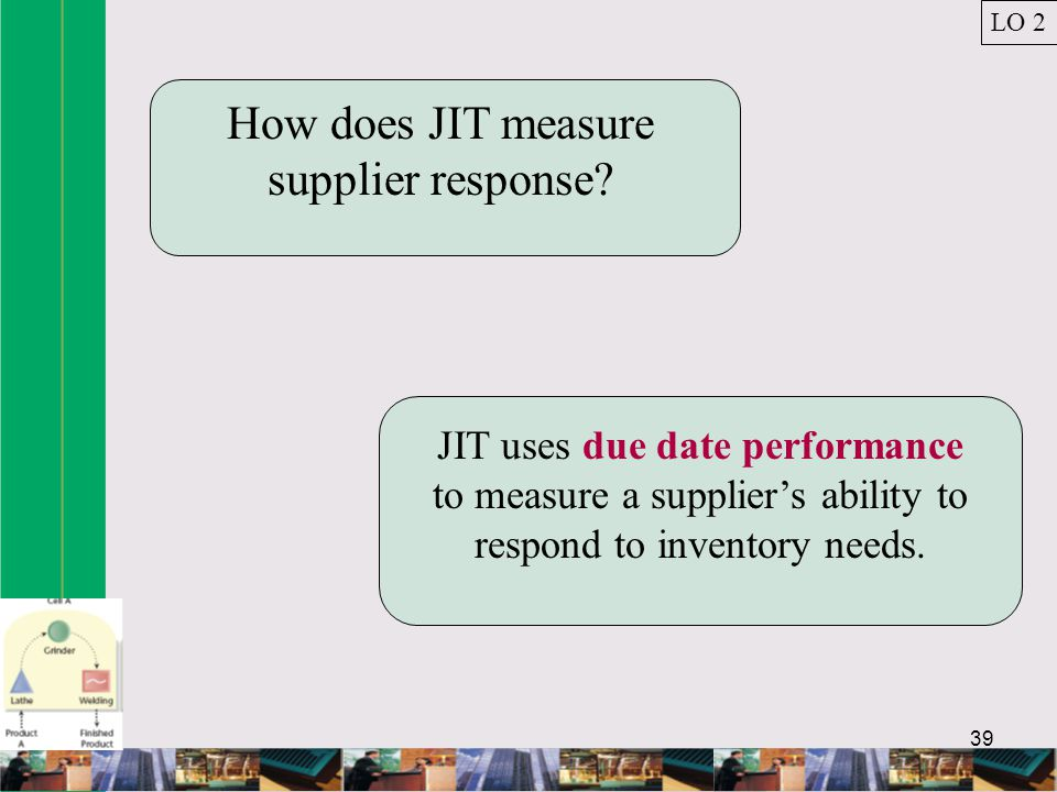How does JIT measure supplier response