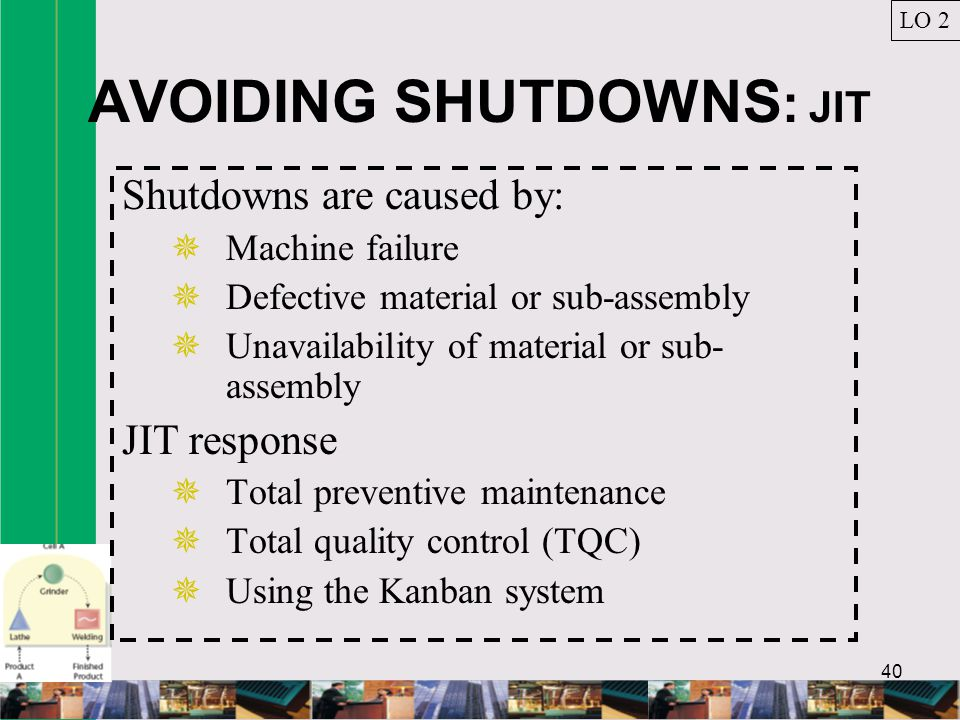 AVOIDING SHUTDOWNS: JIT