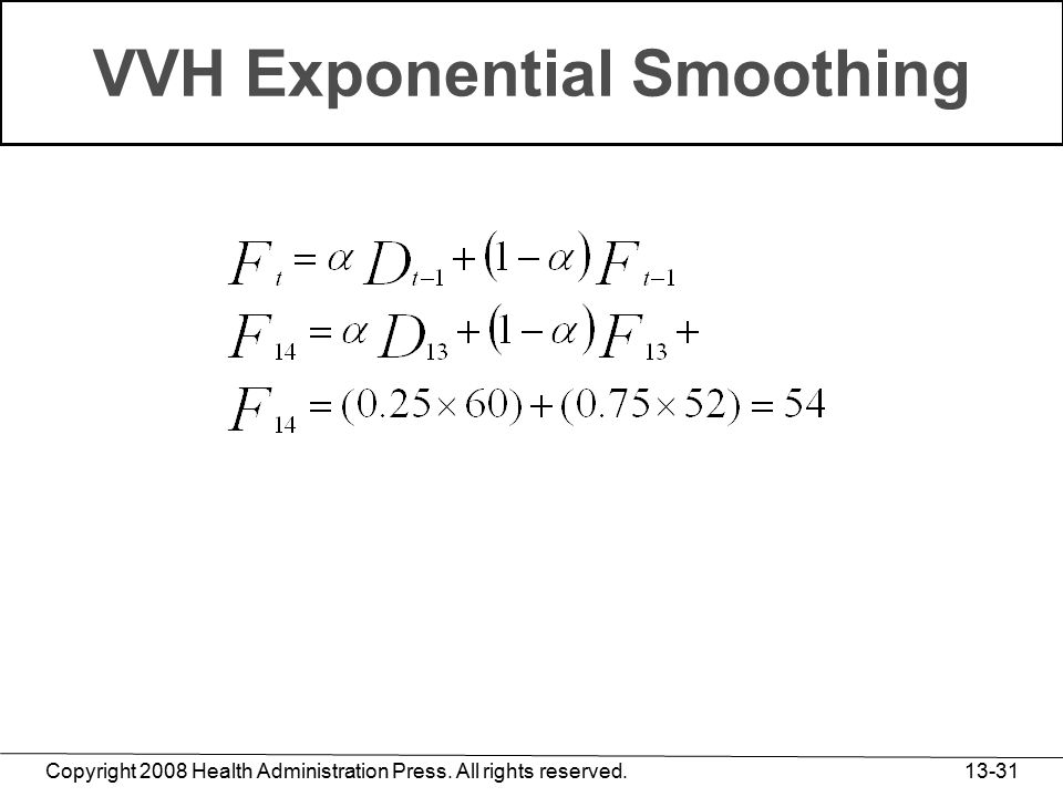 VVH Exponential Smoothing