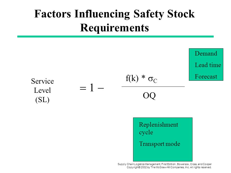 Factors Influencing Safety Stock Requirements