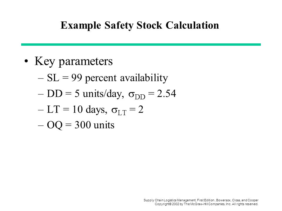 Example Safety Stock Calculation