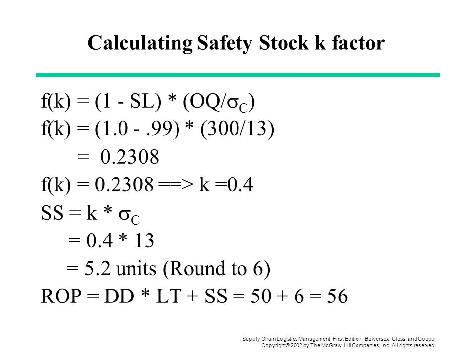 Calculating Safety Stock k factor