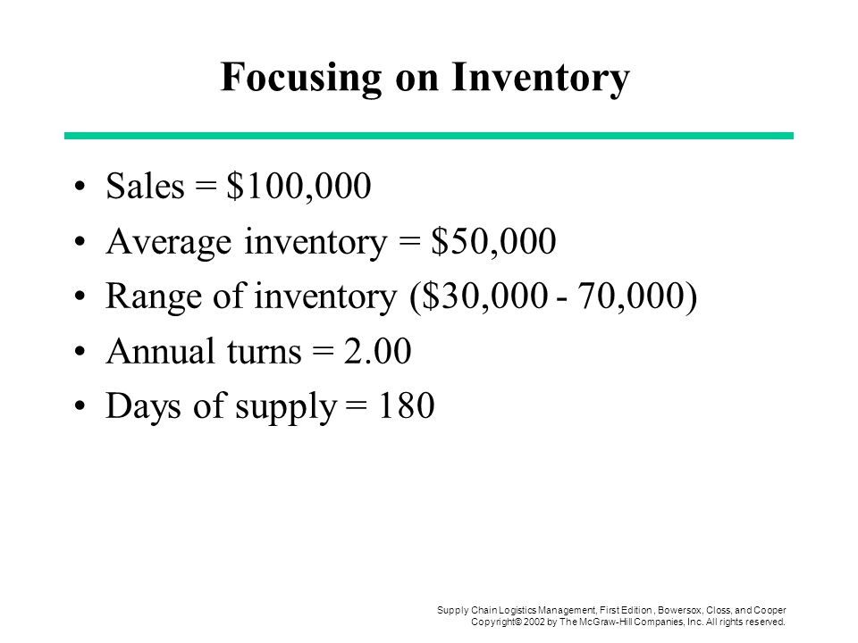 Focusing on Inventory Sales = $100,000 Average inventory = $50,000