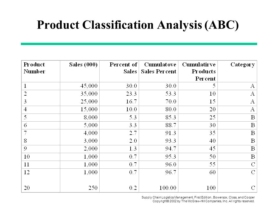 abc inc business analysis 14 abc, inc reviews a free inside look at company reviews and salaries posted anonymously by employees.