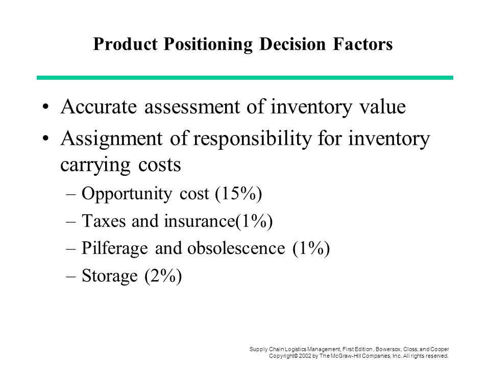 Product Positioning Decision Factors
