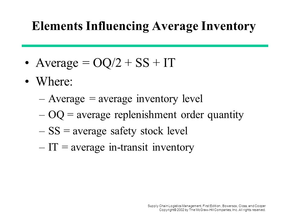 Elements Influencing Average Inventory