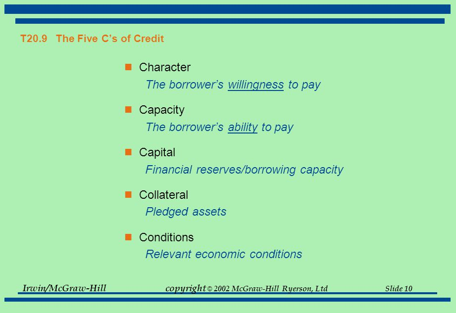 The borrower's willingness to pay Capacity