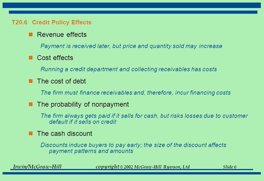 T20.6 Credit Policy Effects