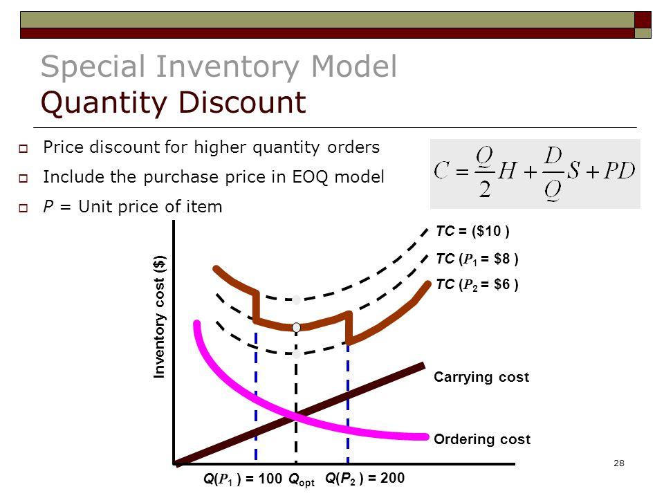 Special Inventory Model Quantity Discount