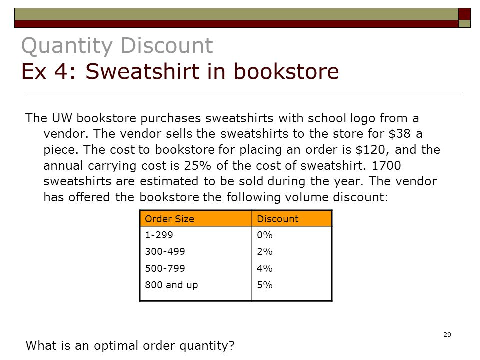 Quantity Discount Ex 4: Sweatshirt in bookstore
