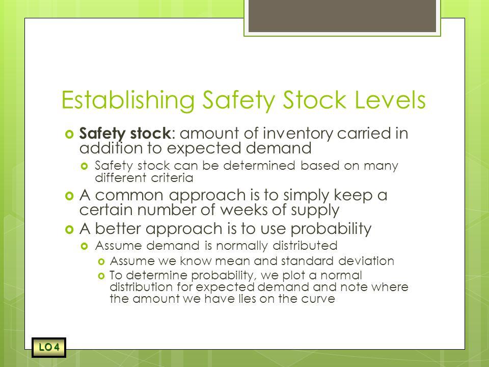 Establishing Safety Stock Levels
