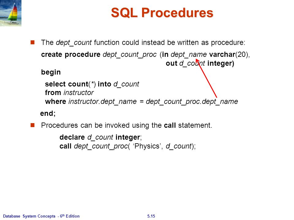 SQL Procedures The dept_count function could instead be written as procedure:
